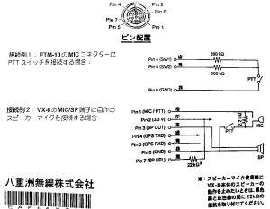 CT-M11 8Pコネクタ続き